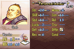 FE - TTD Gheb stats