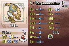 fe 8 wild mode hard difficulty fighter stats