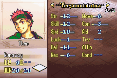 Theo%20Stats