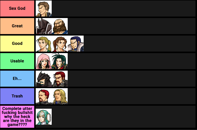 FE Tier List Maker - Community - Fire Emblem Universe