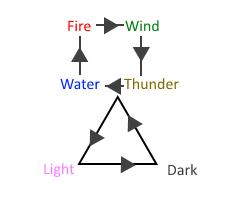 magicsystem